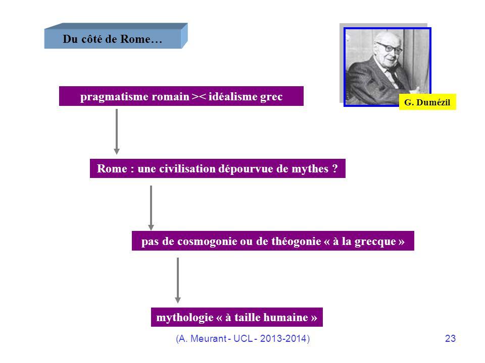 pragmatisme romain >< idéalisme grec