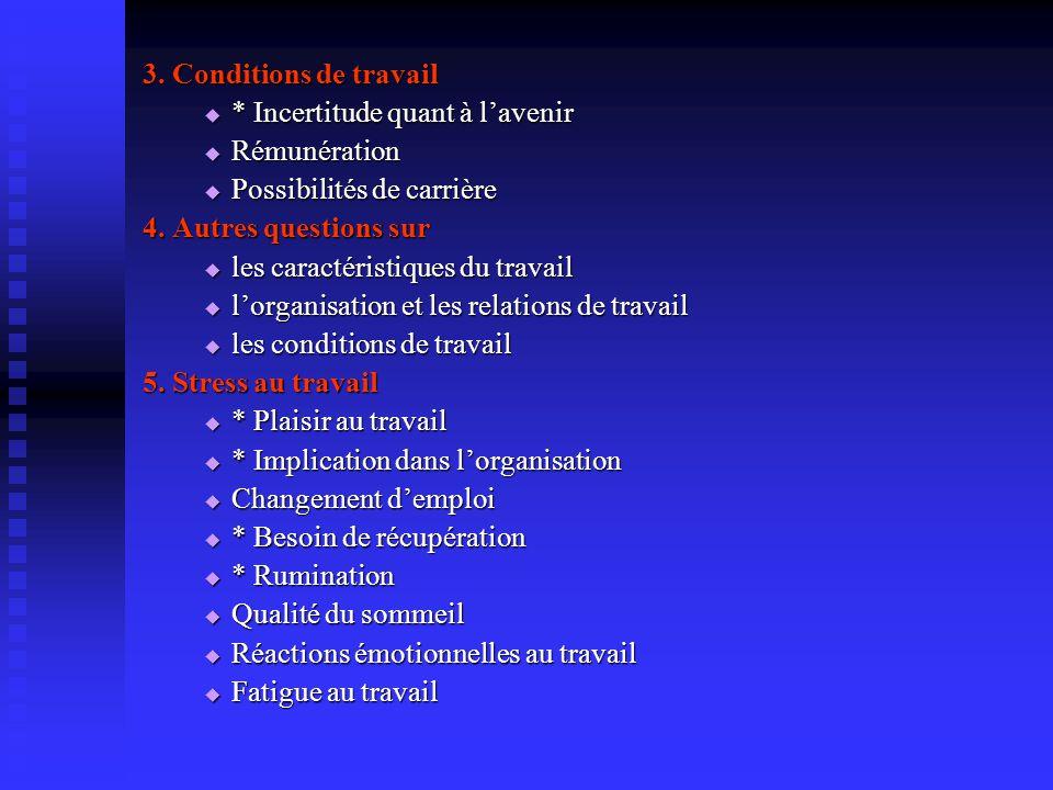 3. Conditions de travail * Incertitude quant à l'avenir. Rémunération. Possibilités de carrière. 4. Autres questions sur.