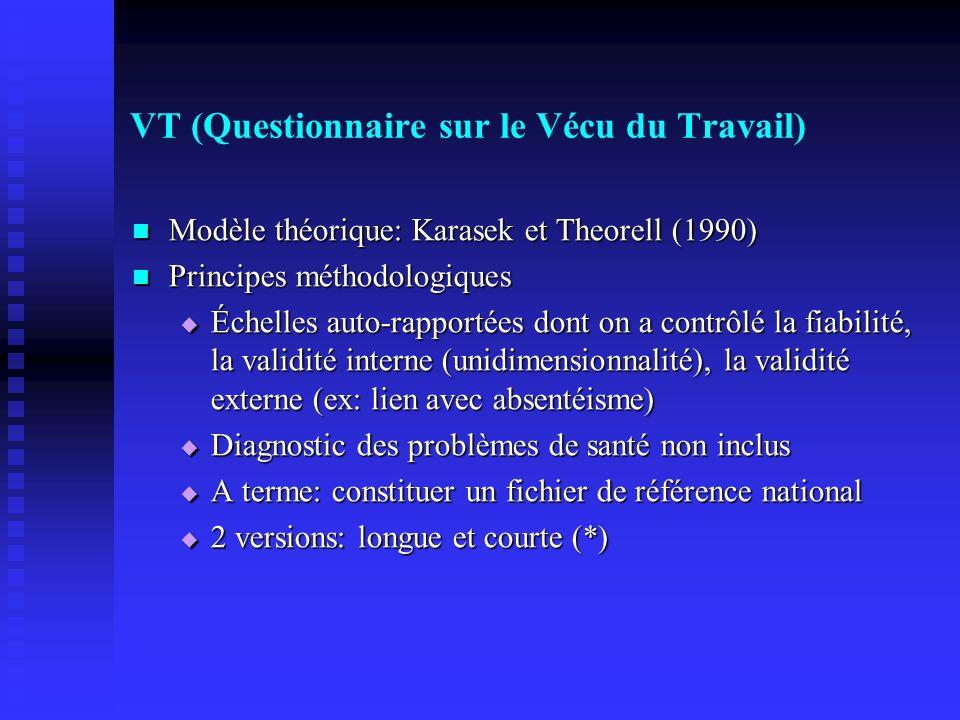VT (Questionnaire sur le Vécu du Travail)