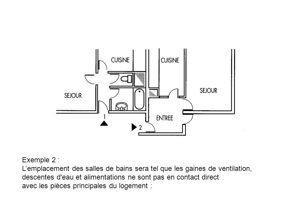 Exemple 2 : L'emplacement des salles de bains sera tel que les gaines de ventilation, descentes d eau et alimentations ne sont pas en contact direct.