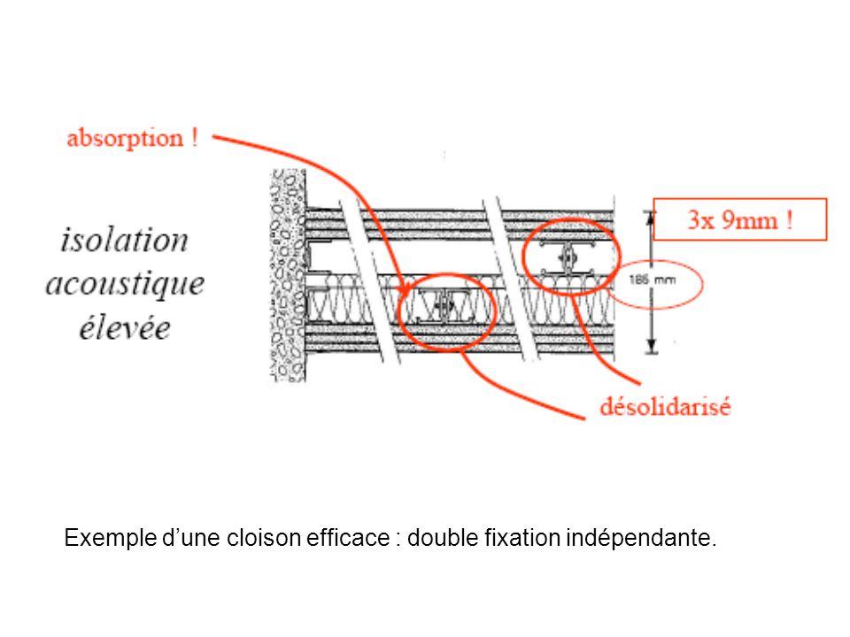 Exemple d'une cloison efficace : double fixation indépendante.