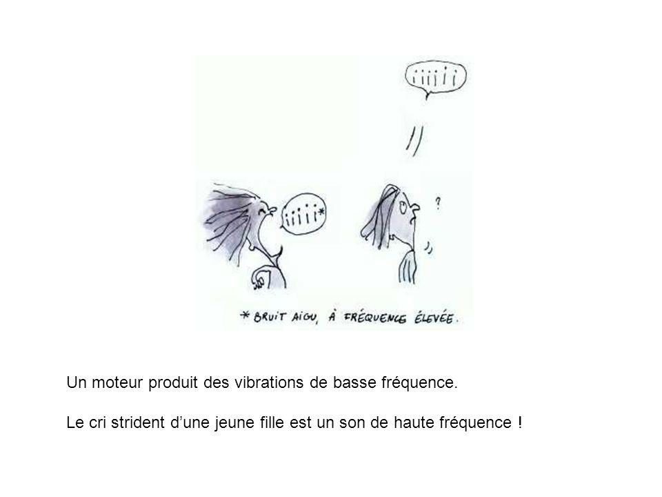 Un moteur produit des vibrations de basse fréquence.