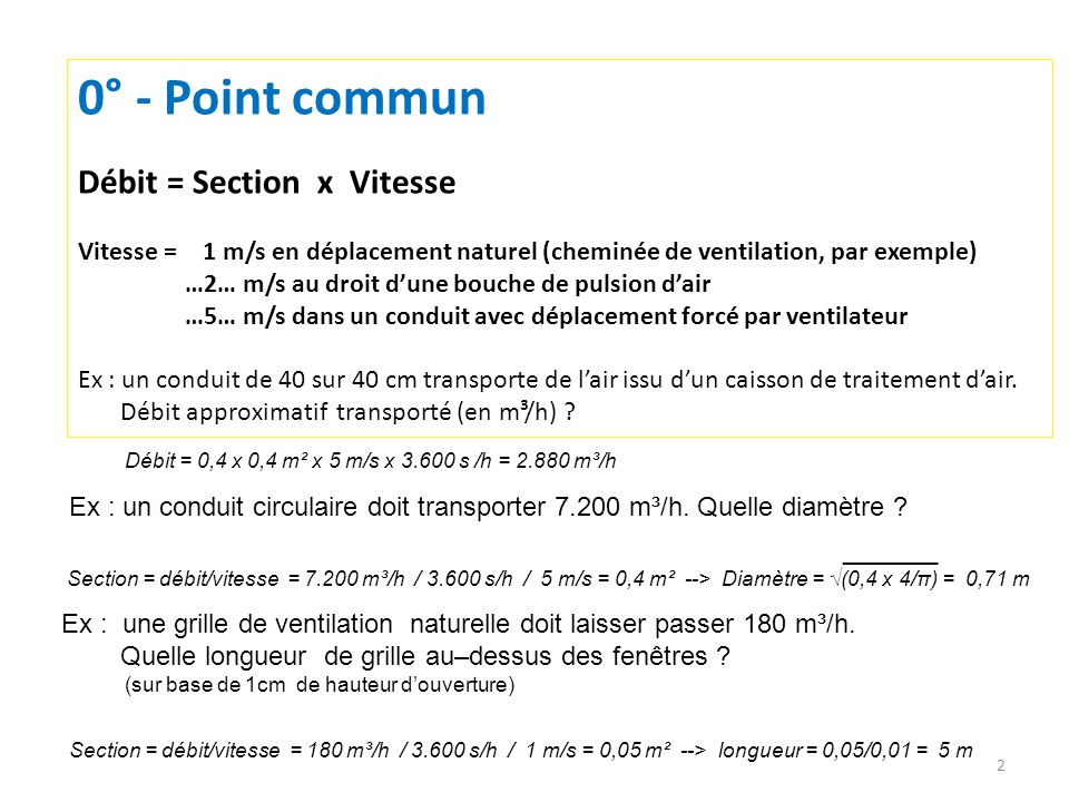 0° - Point commun Débit = Section x Vitesse