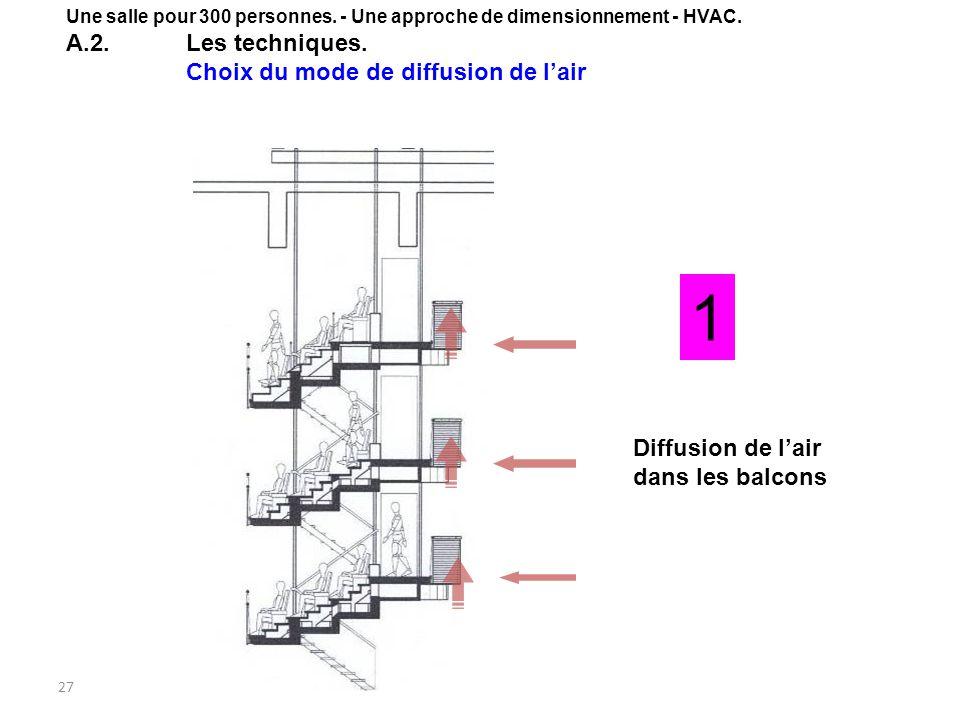 1 Diffusion de l'air dans les balcons