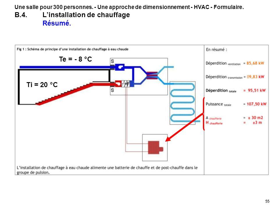 B.4. L'installation de chauffage Résumé.