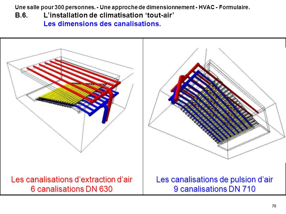 Les canalisations d'extraction d'air 6 canalisations DN 630