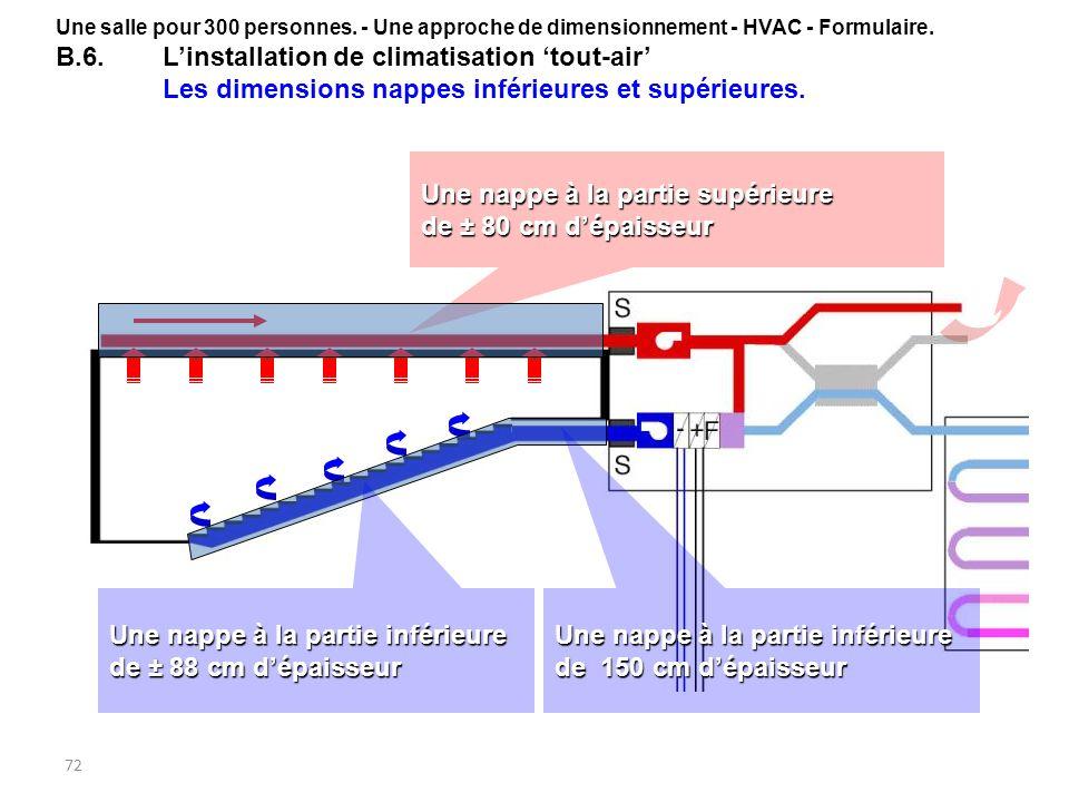 B.6. L'installation de climatisation 'tout-air'