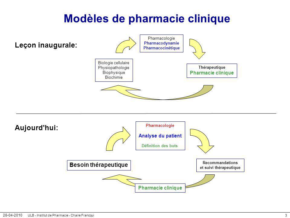 Modèles de pharmacie clinique