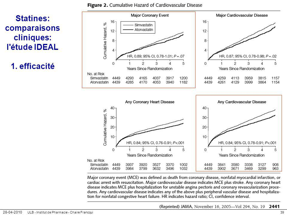 Statines: comparaisons cliniques: l étude IDEAL 1. efficacité