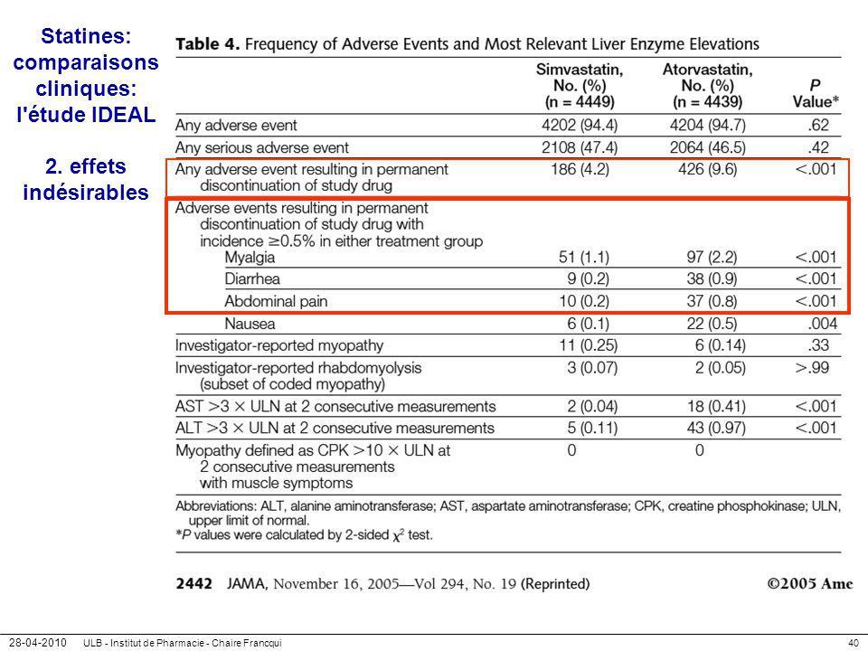 Statines: comparaisons cliniques: l étude IDEAL 2. effets indésirables