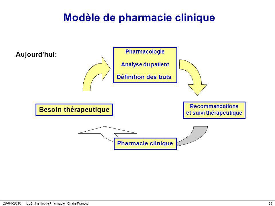 Modèle de pharmacie clinique