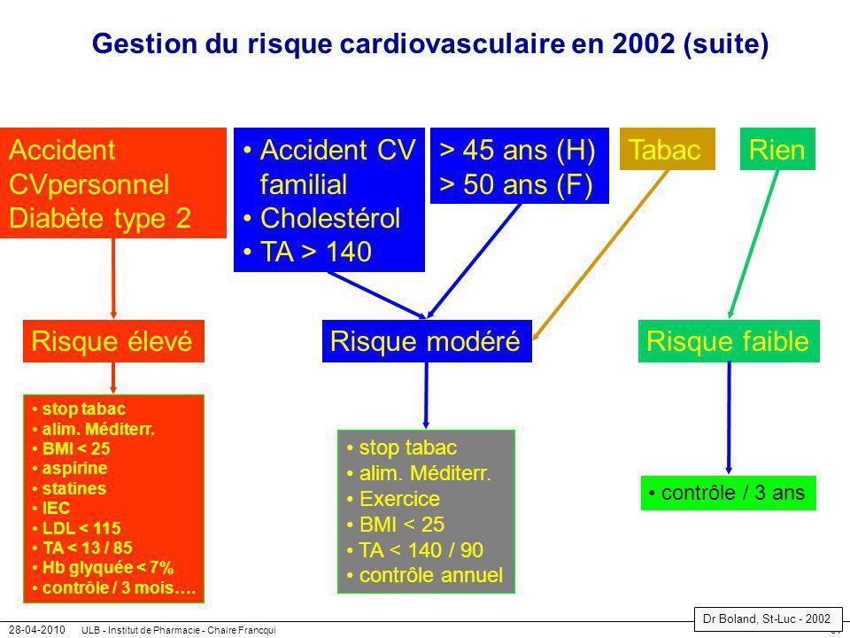 Gestion du risque cardiovasculaire en 2002 (suite)