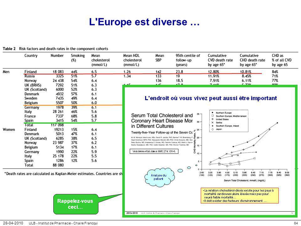 L Europe est diverse … Rappelez-vous ceci… 28-04-2010