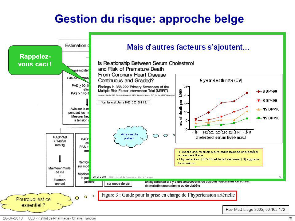 Gestion du risque: approche belge