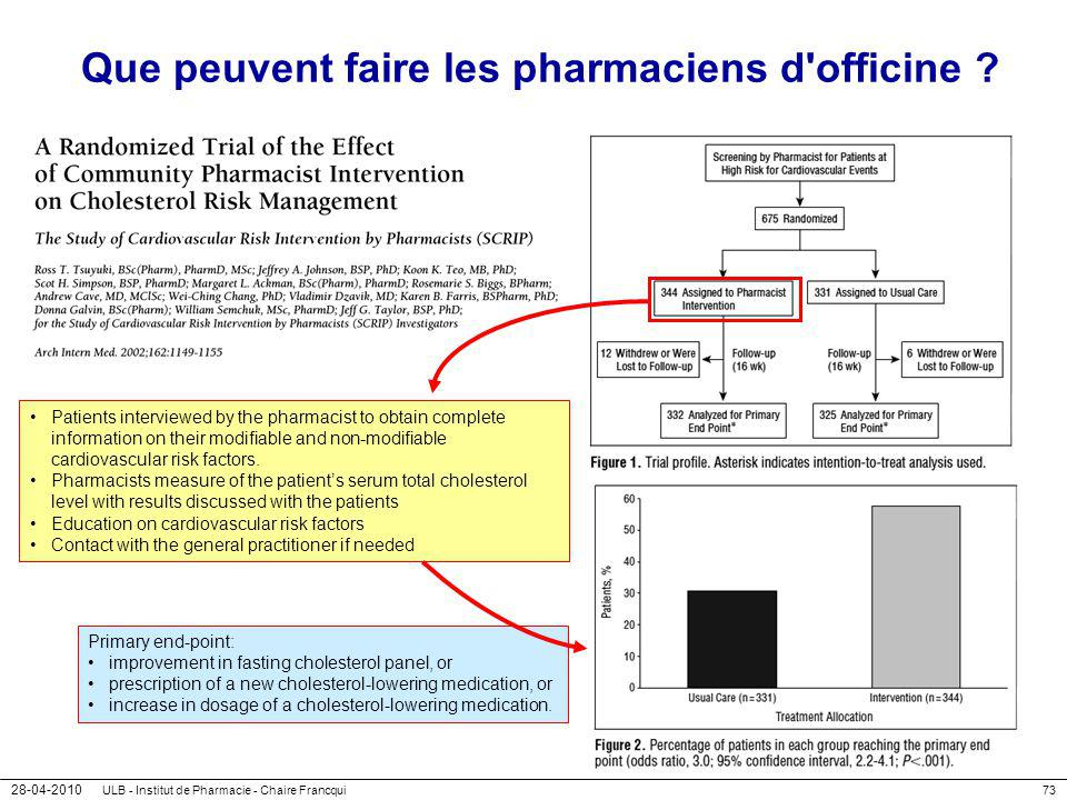 Que peuvent faire les pharmaciens d officine