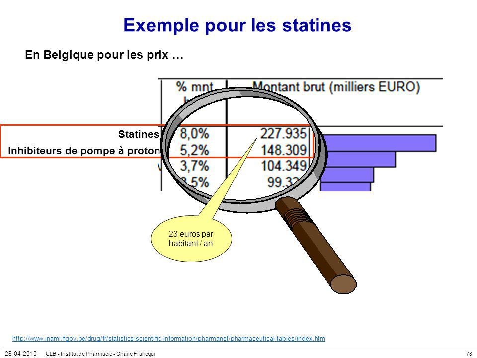 Exemple pour les statines