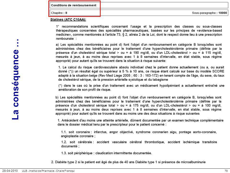 La conséquence … 28-04-2010 ULB - Institut de Pharmacie - Chaire Francqui