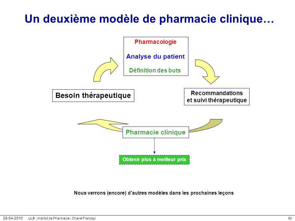 Un deuxième modèle de pharmacie clinique…