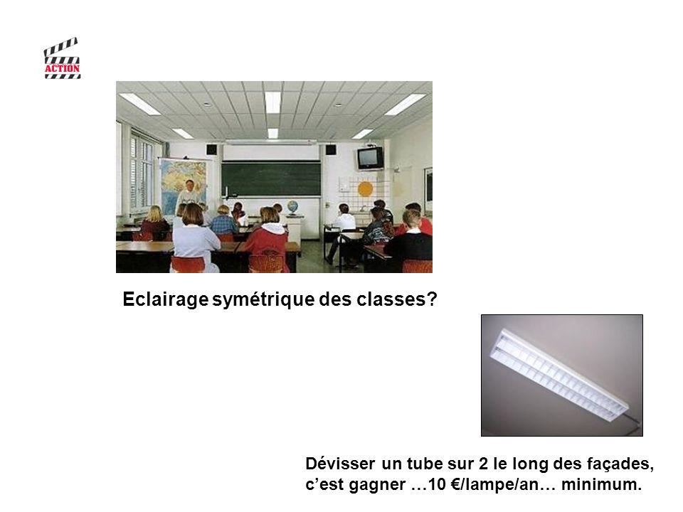 Eclairage symétrique des classes