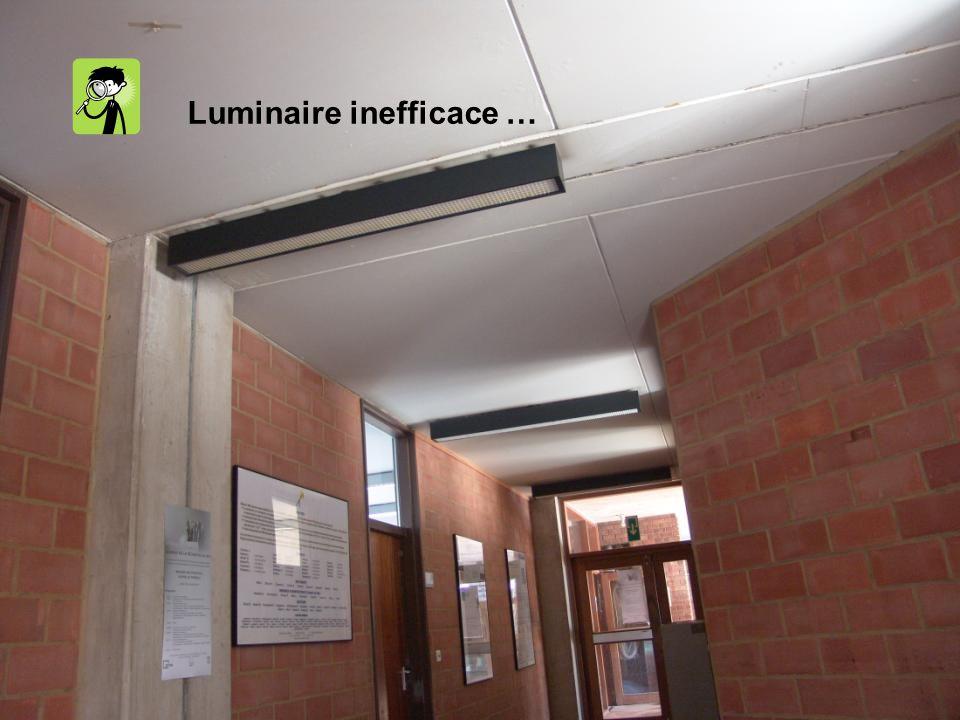 Luminaire inefficace …