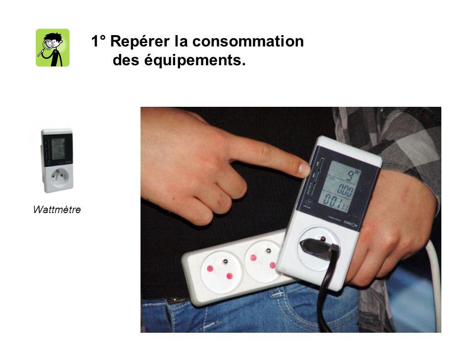 1° Repérer la consommation des équipements.