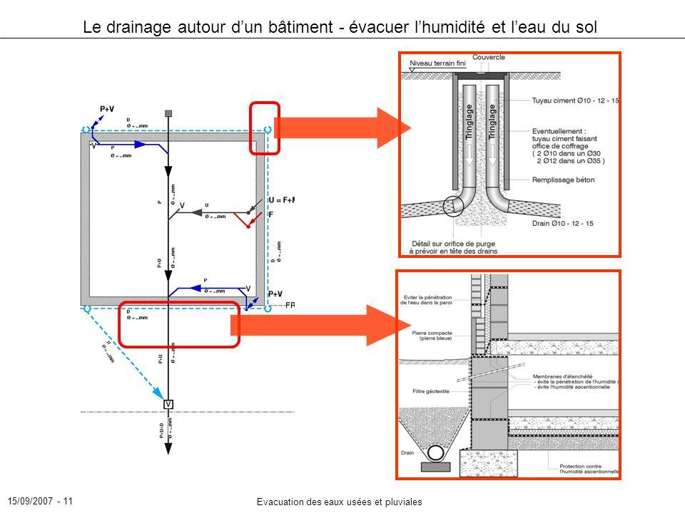 Le drainage autour d'un bâtiment - évacuer l'humidité et l'eau du sol