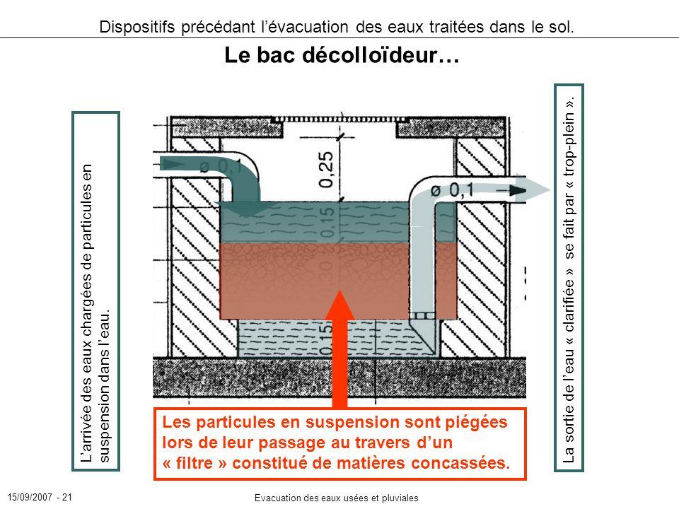 Dispositifs précédant l'évacuation des eaux traitées dans le sol.