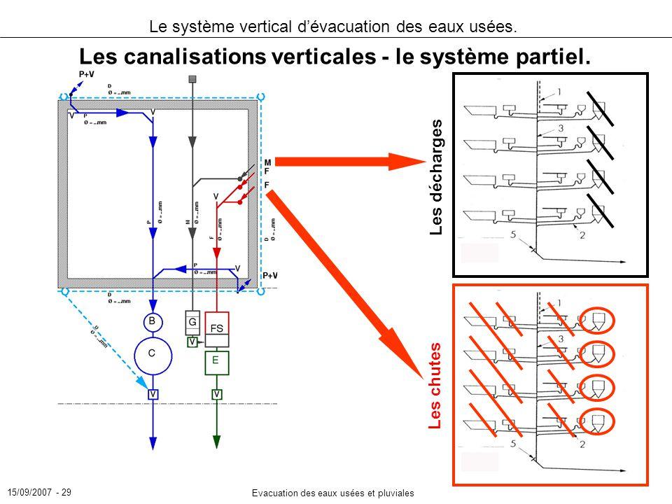Les canalisations verticales - le système partiel.