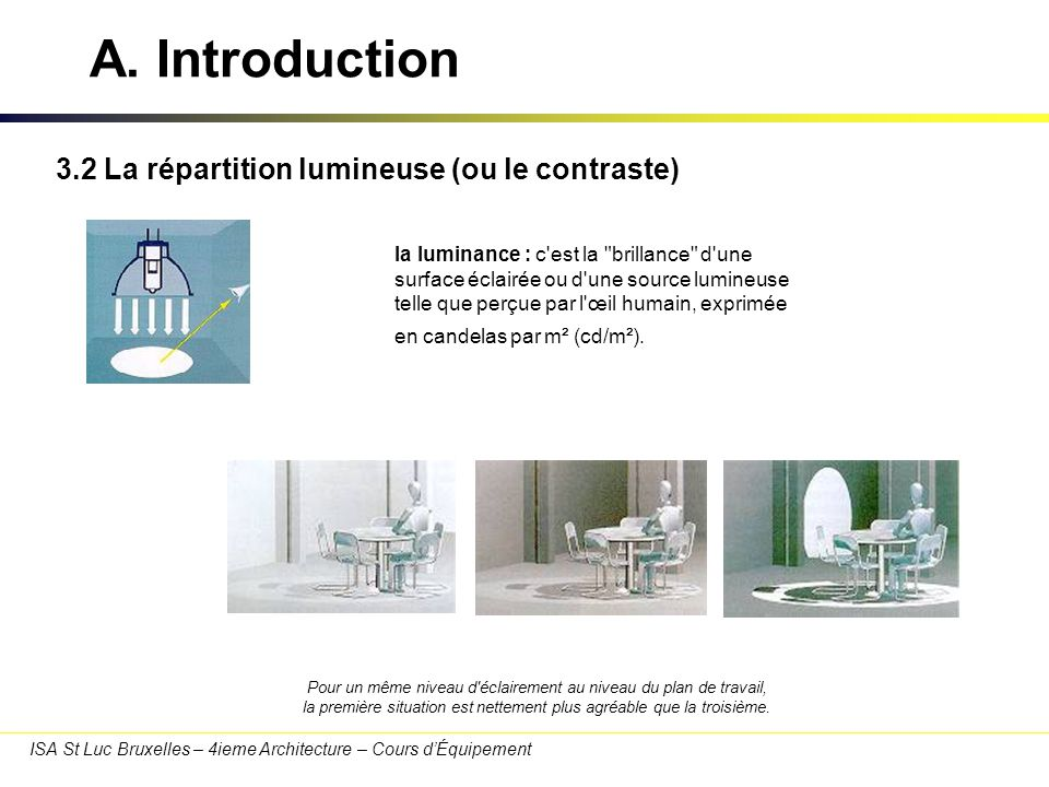 A. Introduction 3.2 La répartition lumineuse (ou le contraste)