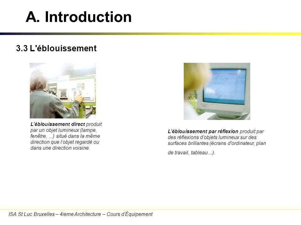 A. Introduction 3.3 L éblouissement