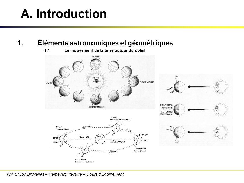 A. Introduction 1. Éléments astronomiques et géométriques