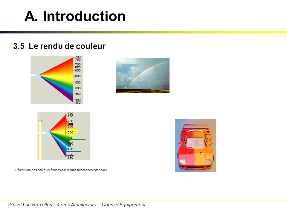 A. Introduction 3.5 Le rendu de couleur 01/04/2017