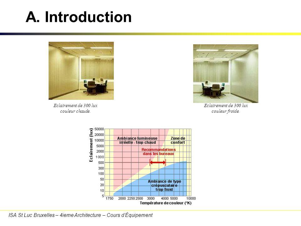 A. Introduction Eclairement de 300 lux couleur chaude.