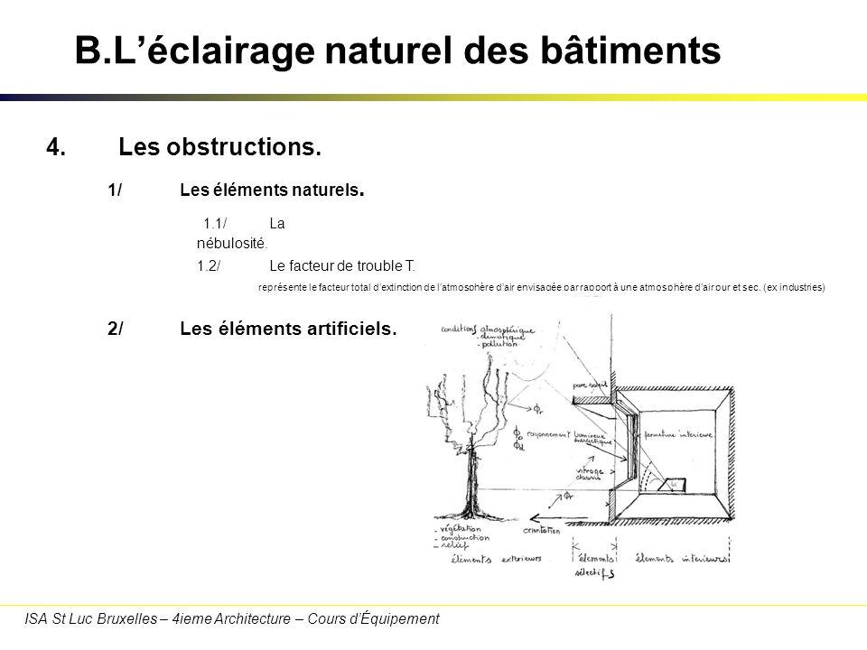 B.L'éclairage naturel des bâtiments