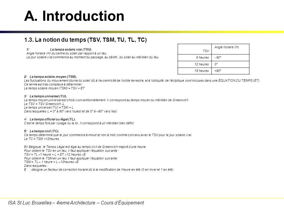 A. Introduction 1.3. La notion du temps (TSV, TSM, TU, TL, TC)