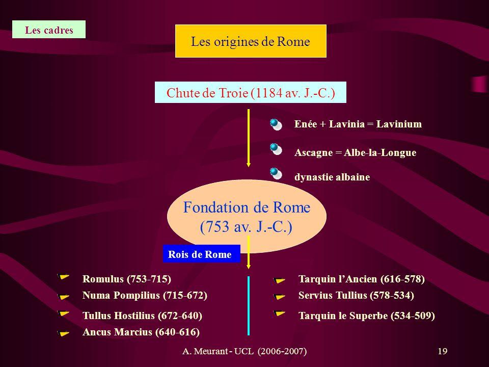 Fondation de Rome (753 av. J.-C.) Les origines de Rome