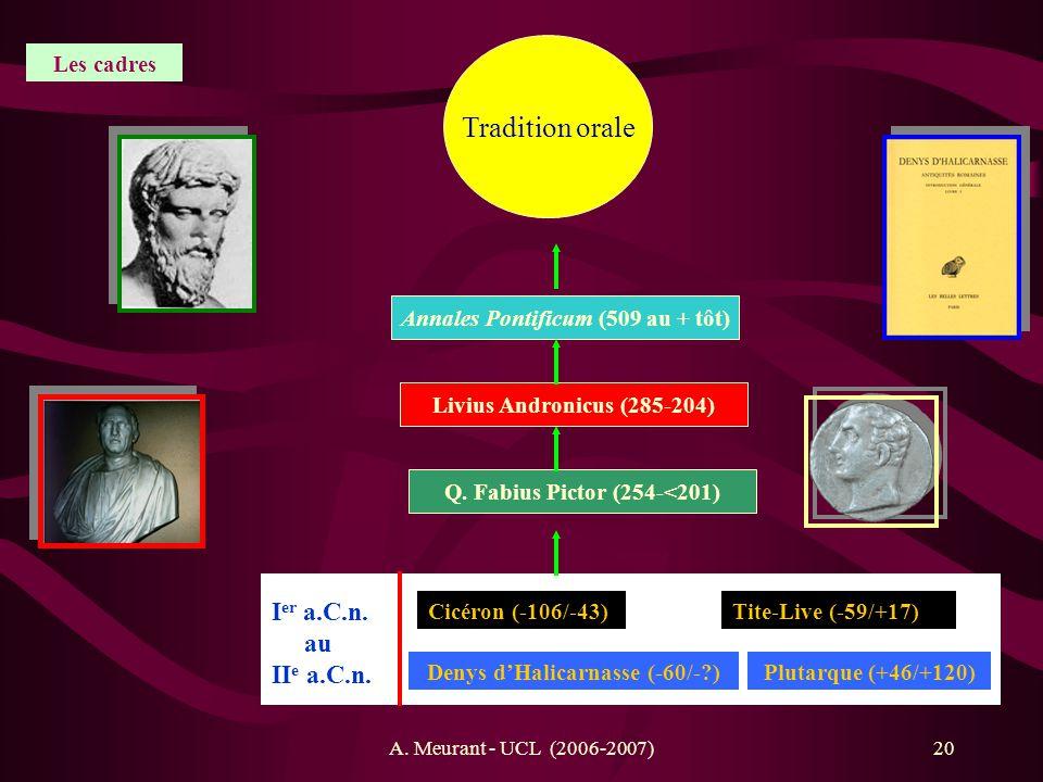 Tradition orale Ier a.C.n. au IIe a.C.n. Les cadres