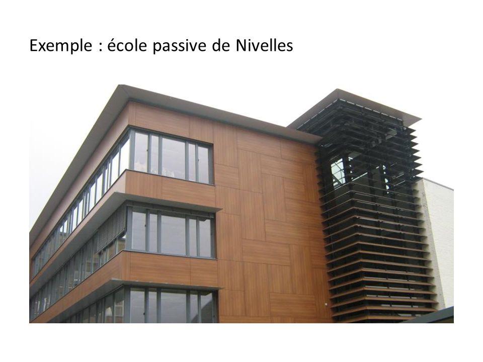 Exemple : école passive de Nivelles