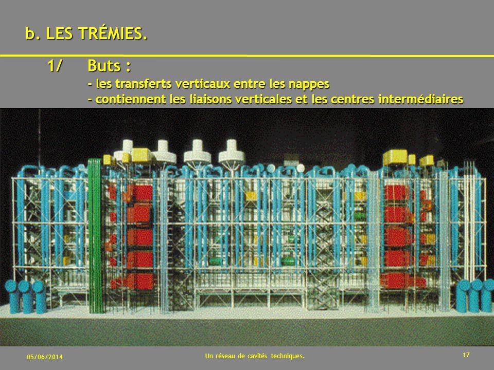Un réseau de cavités techniques.