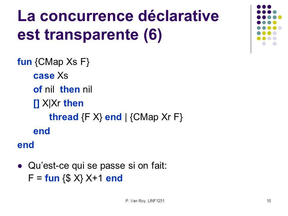 La concurrence déclarative est transparente (6)