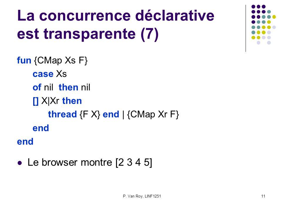 La concurrence déclarative est transparente (7)
