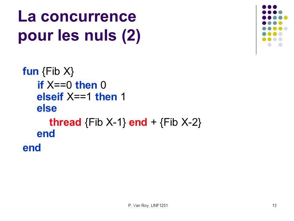 La concurrence pour les nuls (2)