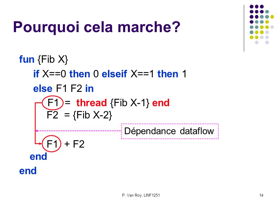Pourquoi cela marche fun {Fib X} if X==0 then 0 elseif X==1 then 1