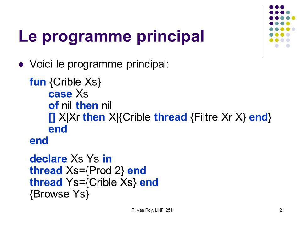 Le programme principal