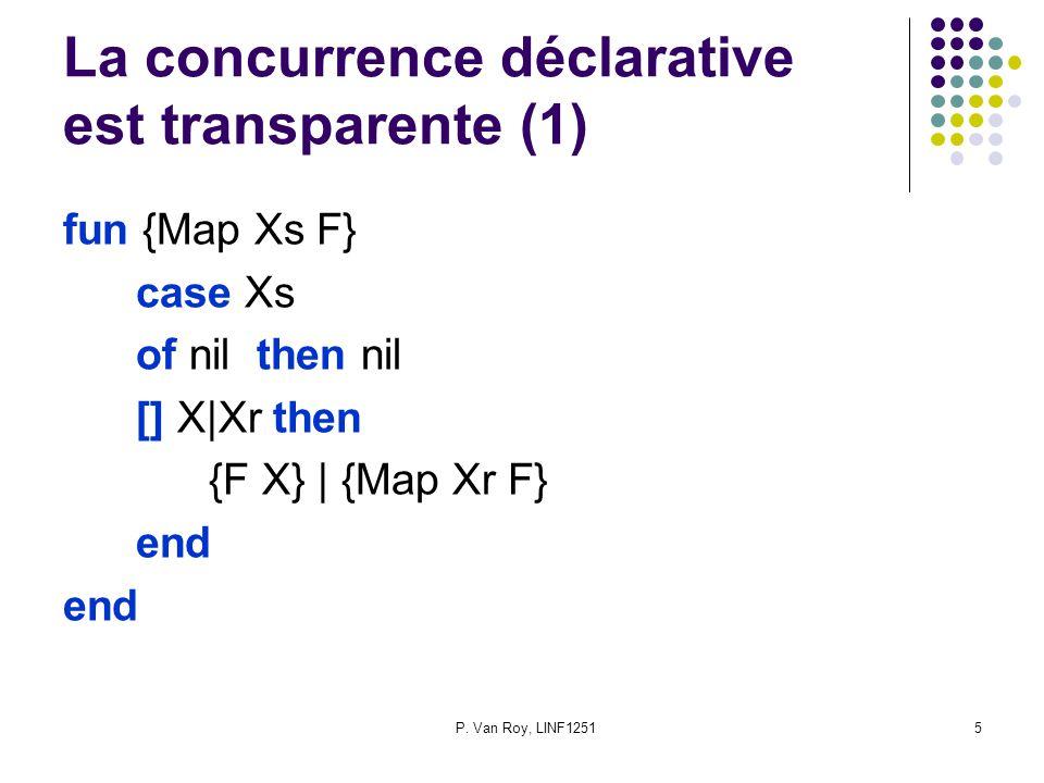 La concurrence déclarative est transparente (1)