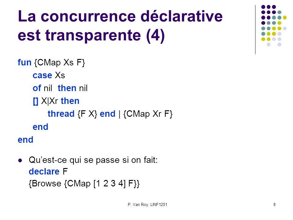 La concurrence déclarative est transparente (4)