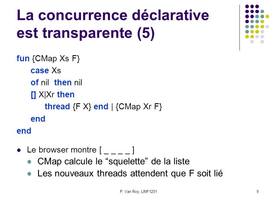 La concurrence déclarative est transparente (5)