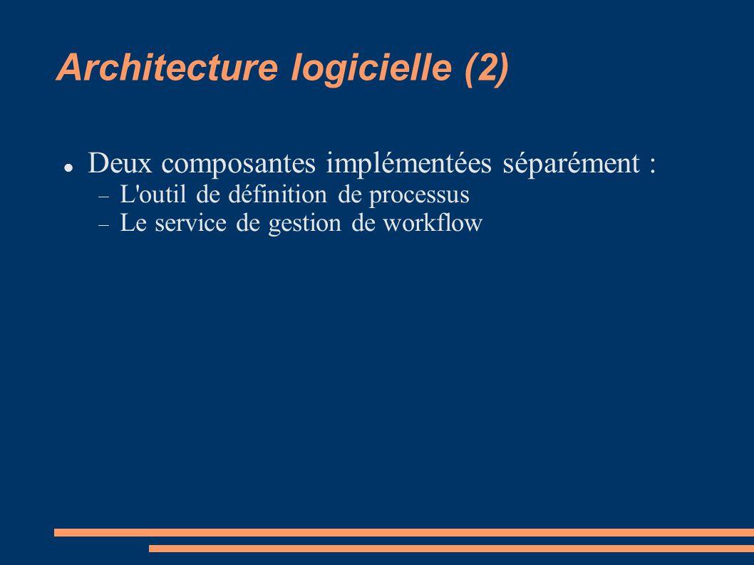 Architecture logicielle (2)