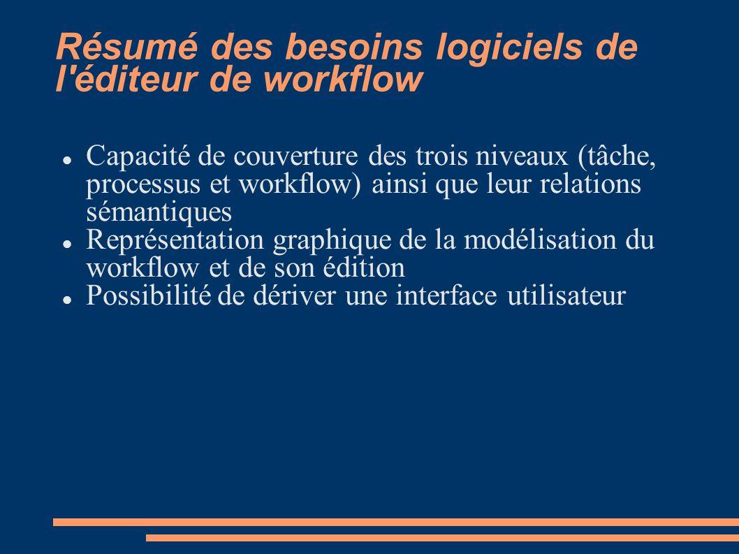 Résumé des besoins logiciels de l éditeur de workflow