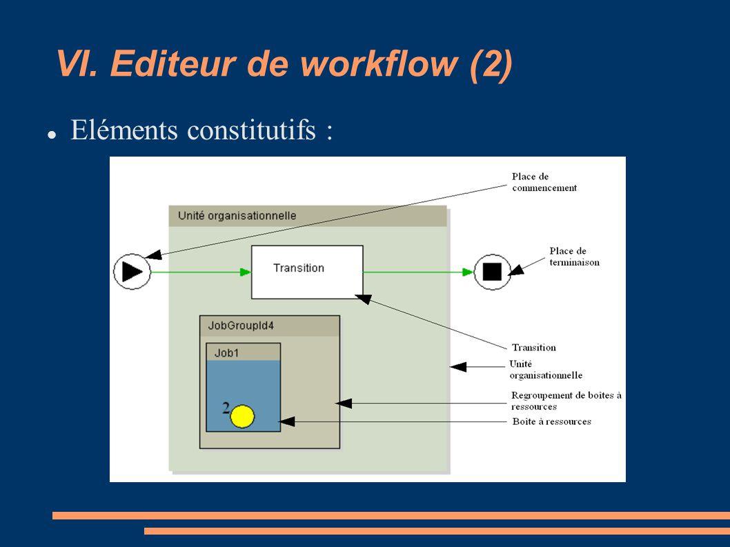 VI. Editeur de workflow (2)